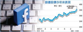 臉書市值 首度衝破1兆美元