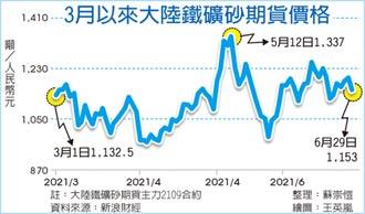 陸下半年鋼價 估穩中有漲