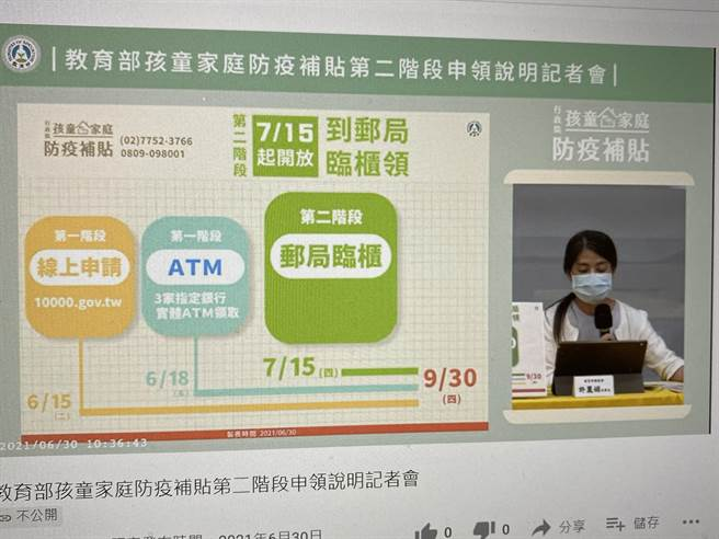教育部今天宣布,孩童家庭防疫補貼領取作業,7月15日起,全台各郵局櫃檯會加入服務。(林志成攝)