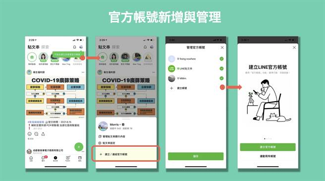 LINE貼文串推出全新『營利功能』。(LINE提供/黃慧雯台北傳真)