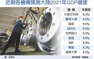 世銀上修 陸今年GDP估年增8.5%
