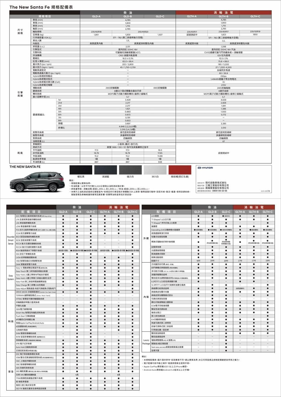 SANTA FE規格配備表