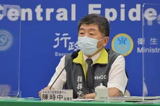 連7天單日本土兩位數  今增47確診、13死