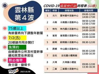雲林2日各鄉鎮展開第4波COVID-19疫苗快打