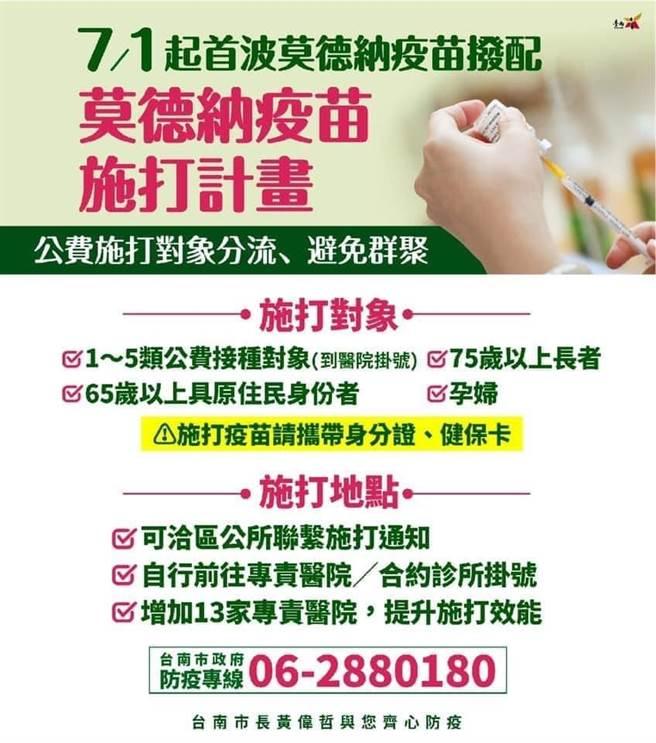 莫德納疫苗接種對象。(台南市政府提供/曹婷婷台南傳真)