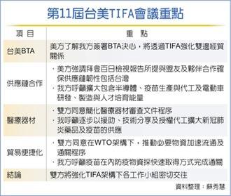 台美TIFA復談 拚深化三合作
