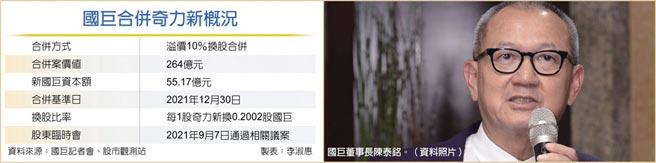 國巨合併奇力新概況  國巨董事長陳泰銘。(資料照片)