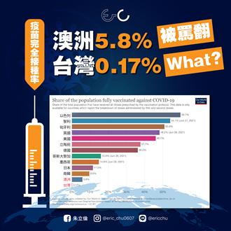 台灣疫苗接種率低 朱立倫:政府勿因疫苗到貨大內宣