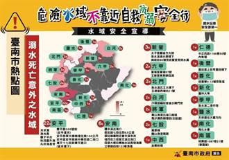 安心fun暑假 台南「溺水死亡地圖」提醒戲水安全