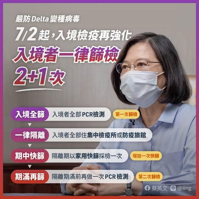 蔡英文宣布2日起入境者一律篩檢2+1次。(取自蔡英文臉書)
