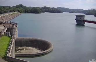6月結束全台21座水庫數據曝光 跟5月底一比太驚人