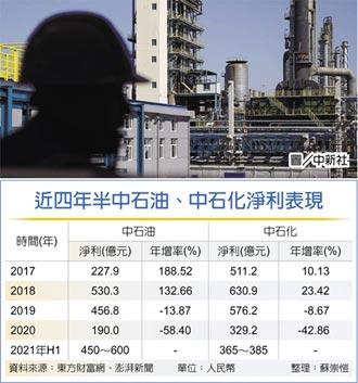 陸兩桶油上半年賺近千億人民幣