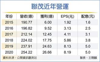 聯茂猛攻5G 營運季季增