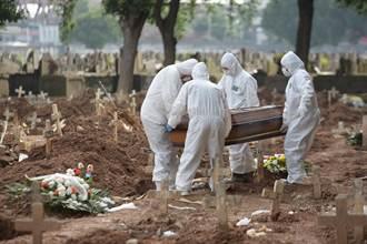 巴西新增1635人染疫不治  累計病故52萬3587例
