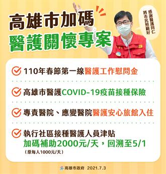 陳其邁持續照顧前線醫護 支援社區接種津貼再加碼