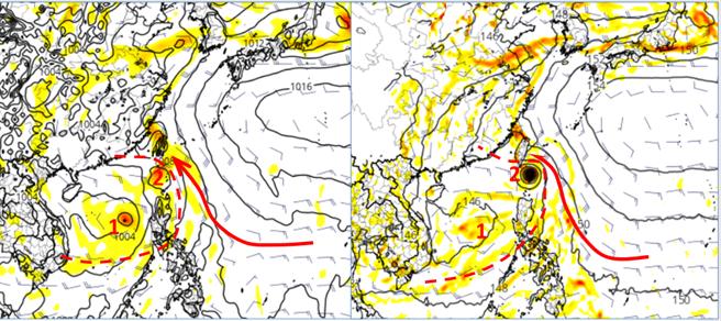 最新歐洲(ECMWF)模式模擬,周一(5日) 20時地面圖(左圖)顯示,有大而鬆散的「低壓環流」(紅虛線)進入南海;呈現2個環流中心,主中心(紅1)在南海發展,副中心(紅2)則在巴士海峽,台灣受東南風影響(紅箭)。美國(GFS)模式亦有類似的模擬(右圖),但在巴士海峽的環流中心強度較強。(圖擷自tropical tidbits)