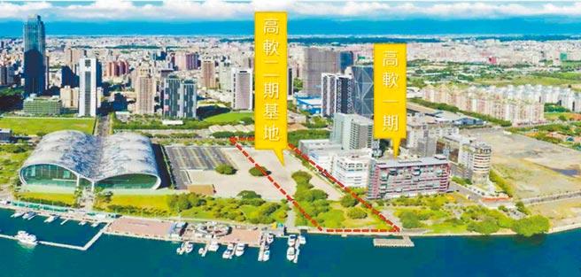 高雄軟體二期園區為亞灣5G AIoT創新園區一環,即日起至8月全面招商。(高市經發局提供/柯宗緯高雄傳真)