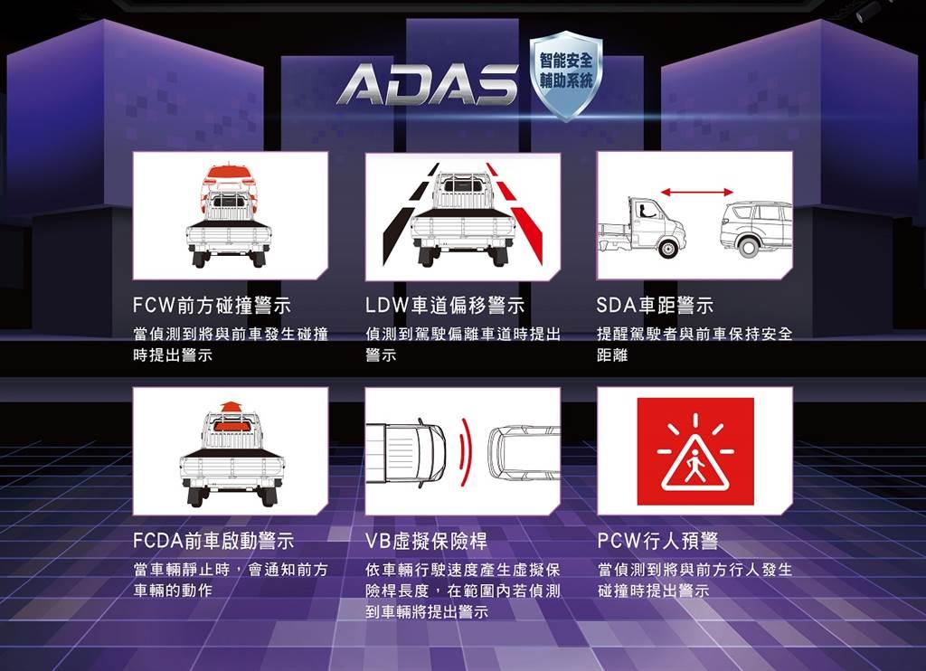 中華菱利全新推出「ADAS智能安全輔助系統」。