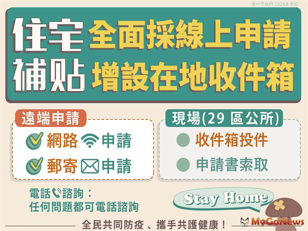 配合防疫 中市住宅補貼提供線上申請並加設收件箱(圖/台中市政府)