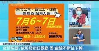樹林博愛街、板橋重慶市場大篩檢 500多人結果出爐