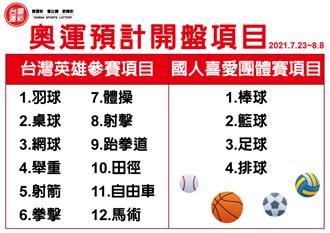 東京奧運》台灣運彩開盤 中華健兒奪金抽百萬現金