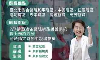 黃珊珊》台北市7家醫院PCR篩檢免費