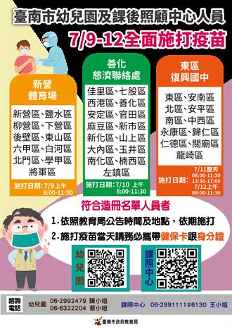 台南6444名幼兒園和課照中心人員 9日起施打疫苗