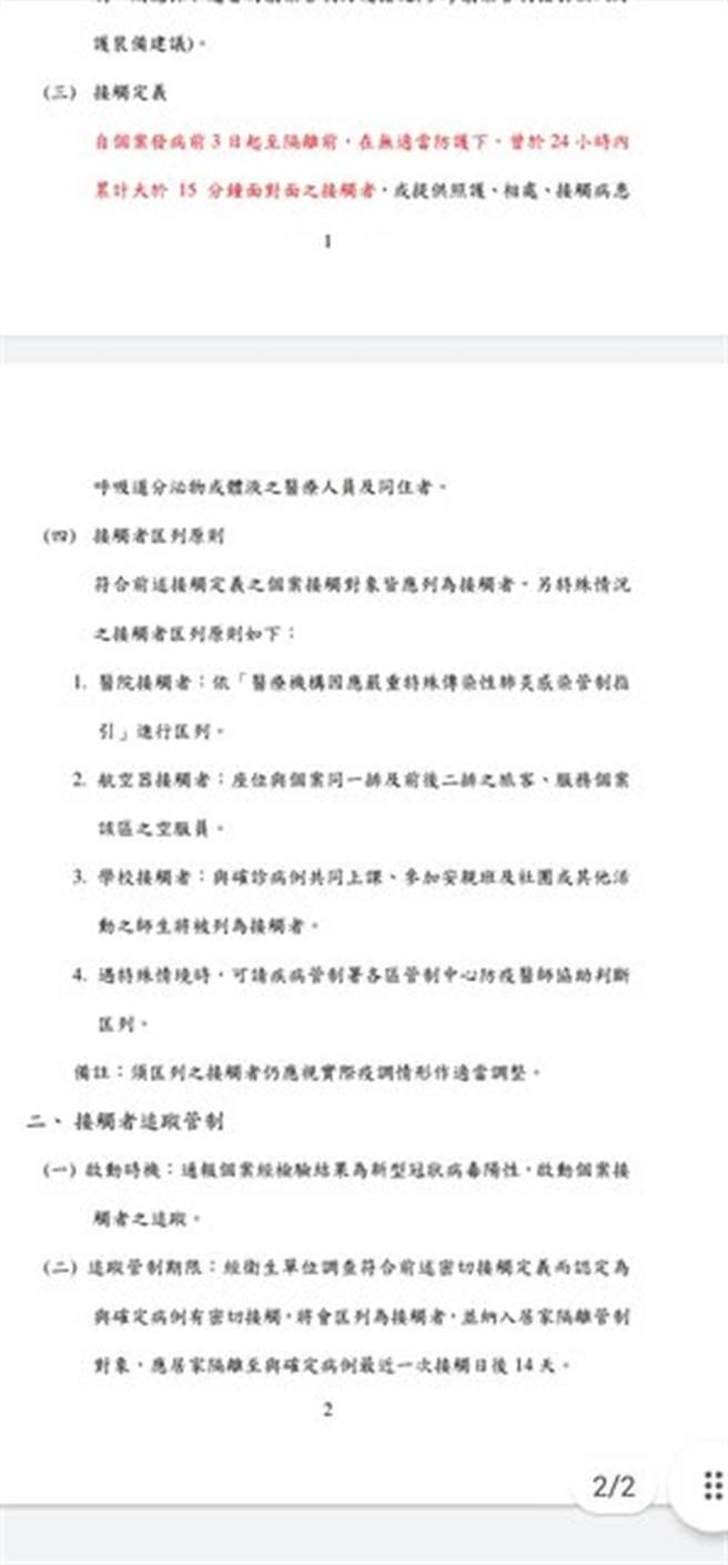 衛福部疾管署防疫相關指引。(圖翻攝自PTT)