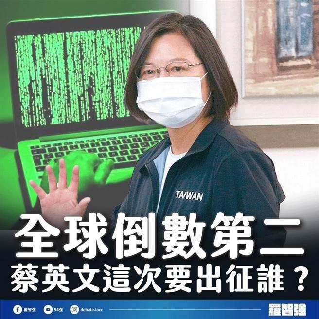 台灣疫情「正常指數(normalcy index)」全球倒數,羅智強問,「蔡英文這次要出征誰?」(圖/摘自羅智強臉書)