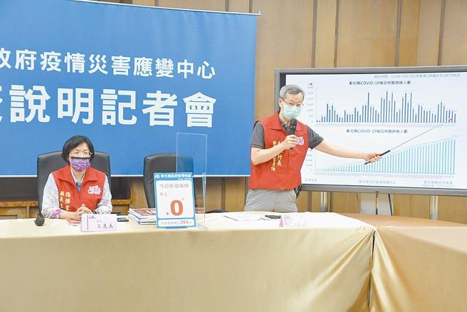 彰化縣5日無新增本土確診案例,縣長王惠美(左)指農業處向農委會額外爭取到專案疫苗,為全縣11家批發市場2160名從業人員造冊施打,5日起一連3天全面開打。(謝瓊雲攝)