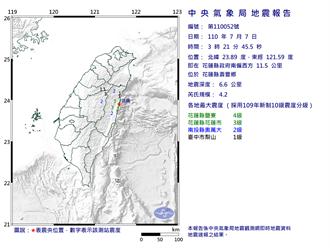 03:21分花蓮縣芮氏規模4.2地震  最大震度4級