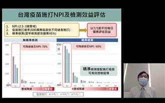 台灣解封指數0.32 學者建議以精準檢測逐步解封