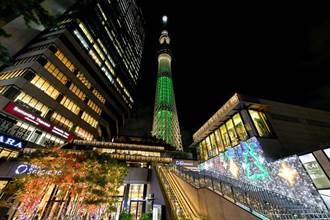 若能飛國人最想去的國家Top10 日本日本勇奪第一