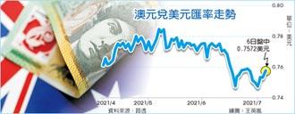 澳央暗示提早升息 9月減債
