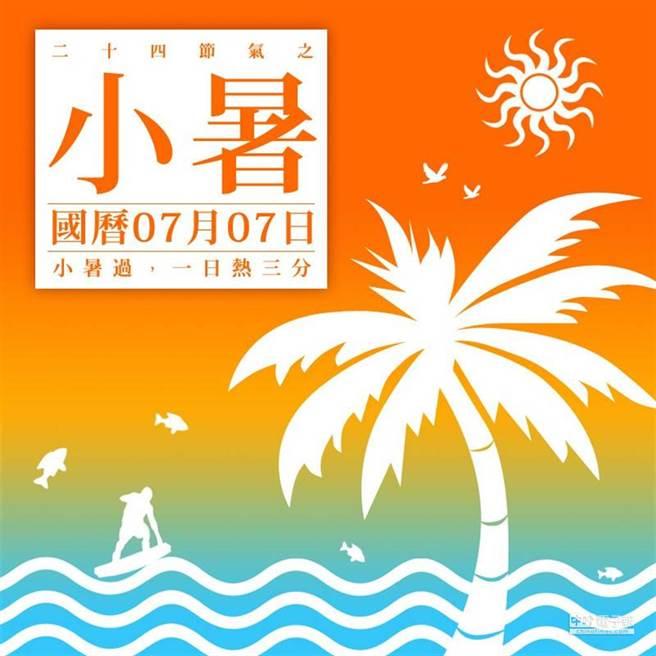 (製圖/中時新聞網)