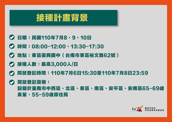 南市府8到10日加開復興國中大型接種站,3天共9000個接種名額。(台南市研考會提供/曹婷婷台南傳真)