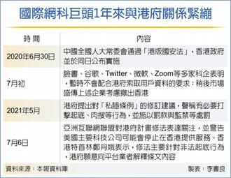 香港修隱私法 網路巨頭喊撤