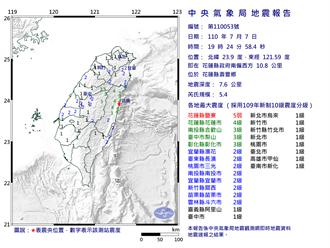 花蓮2天搖15次恐為雙主震 氣象局揭發生致災地震機率
