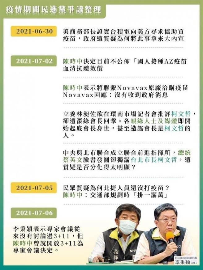 民進黨爭議懶人包。(圖/摘自 簡勤佑 臉書)。