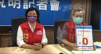 彰化縣急轉彎宣布禁止餐廳內用  王惠美呼籲中央重新規範讓標準一致