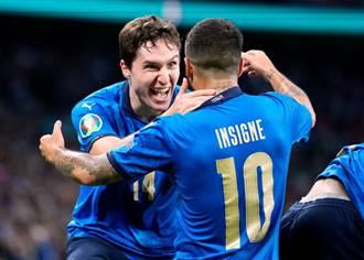 《時來運轉》主筆室-【歐國盃】義大利攻守俱佳可勝英格蘭奪冠