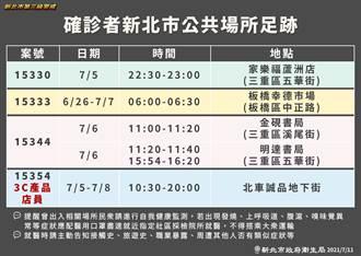 新北公布確診足跡 台北車站誠品地下街3C店員連上4天班