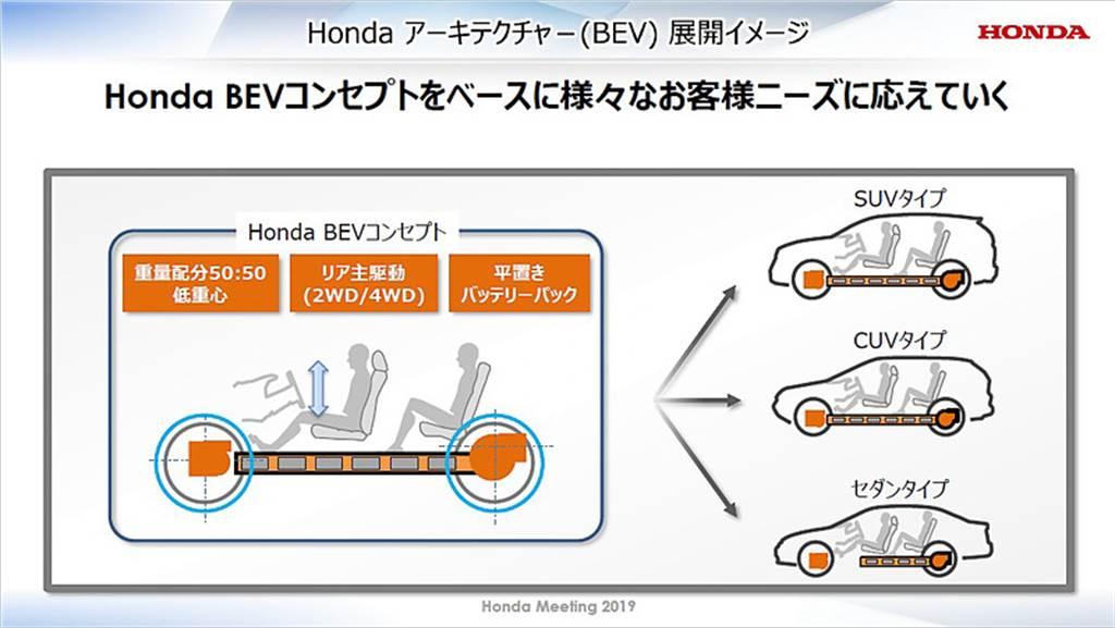 Honda Legend 後繼車大幅轉型、捨棄 Spory Hybrid SH-AWD 改採全新模組化純電車平台!