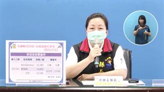 地方政府買疫苗遭阻 徐榛蔚:台灣人的生命不掌握在行政院手裡