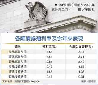 經濟穩復甦 全球高收債錢景亮
