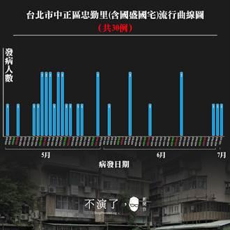 奔騰思潮》當高端對網路媒體提告:台灣的新聞自由再受威脅(葉慶元)