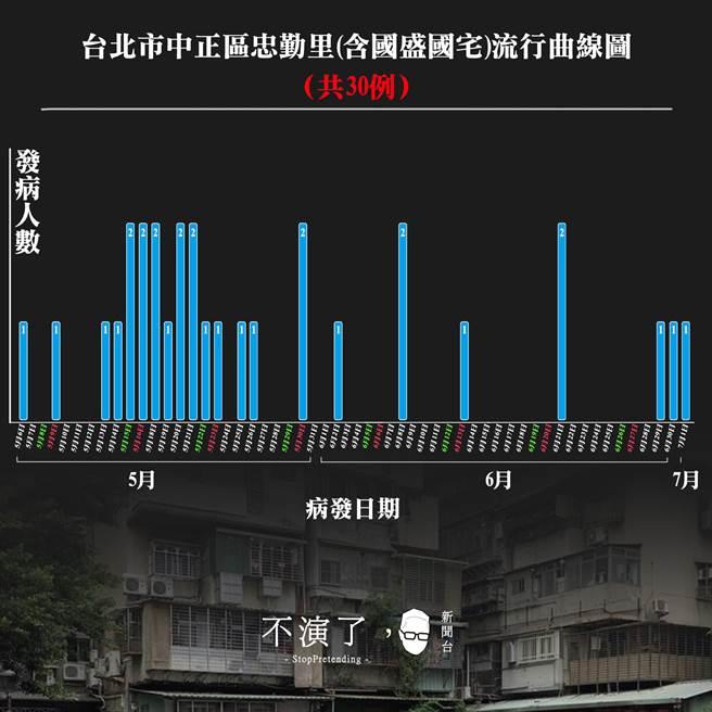 媒體人朱凱翔臉書發文附圖。(圖/取自臉書粉絲專頁「不演了新聞台」)