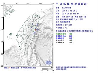 連29震!花蓮吉安4.5地震 花蓮震度4級 氣象局:很異常