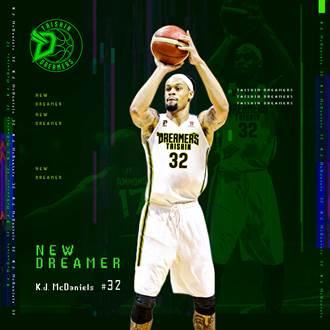 PLG》擁有NBA資歷麥克丹尼爾斯加盟台新夢想家