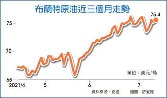 多單暴增 推升油價頻創高